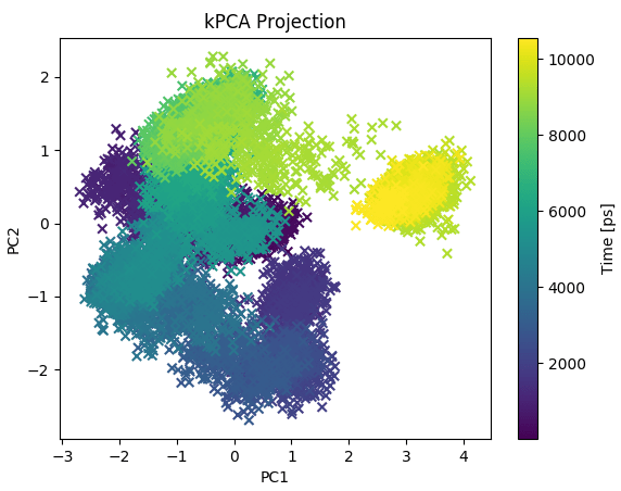 kpca_projection1_2.png