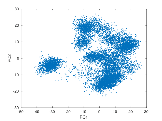 pca_combined-1