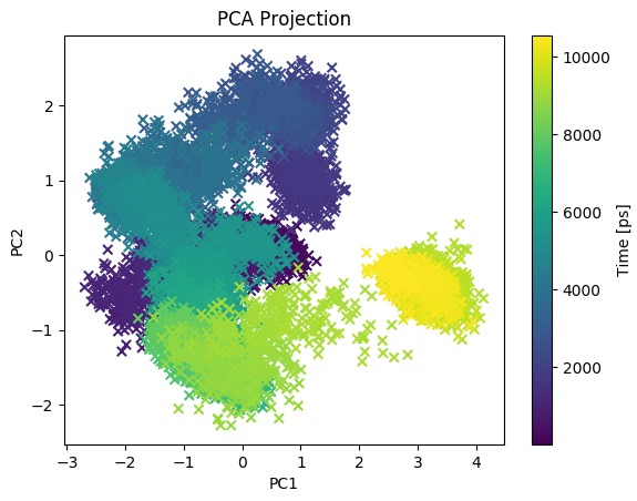 pca_projection1_2